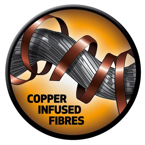 Copper infused fibres